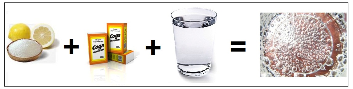 Как дома сделать газированную воду
