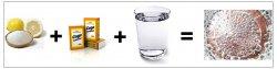 Как сделать газированную воду в домашних условиях